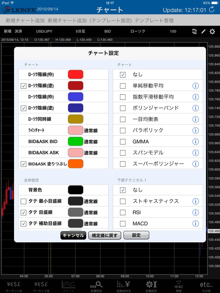 hiroseipad-chartset1