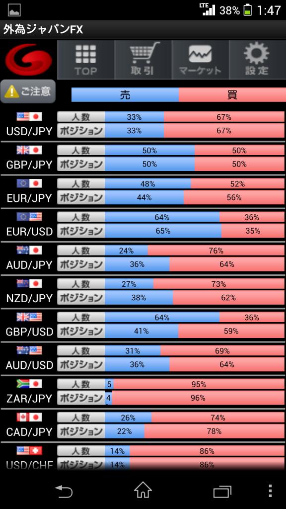 外為ジャパン売買比率