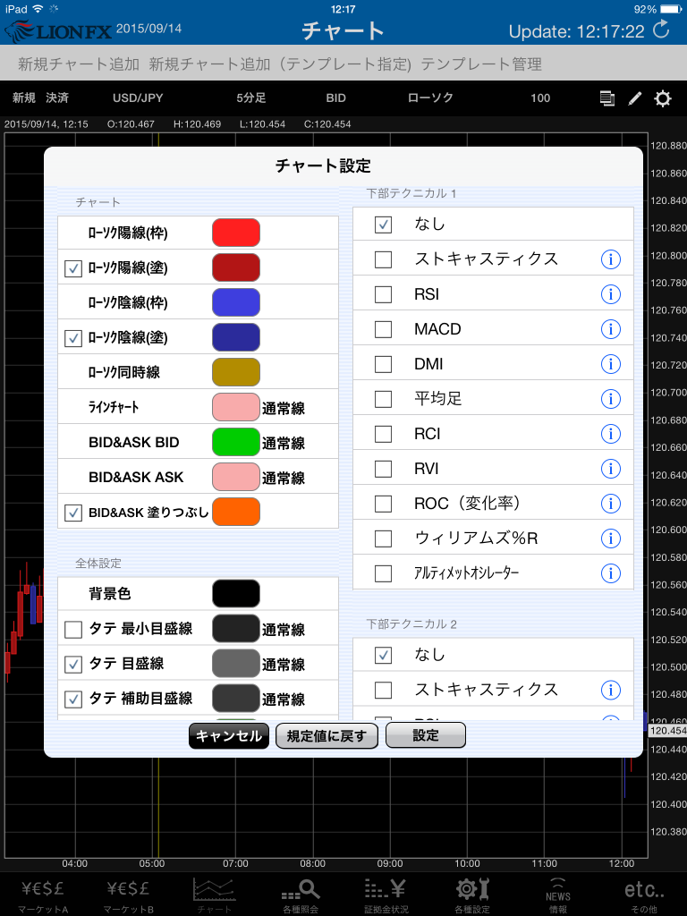 hiroseipad-chartset2