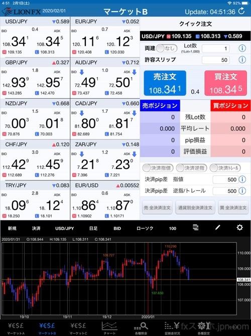 ヒロセ通商(iPadアプリ)レートとクイック注文とチャート表示