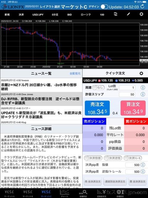 ヒロセ通商(iPadアプリ)為替ニュースとチャート、クイック注文の同時表示