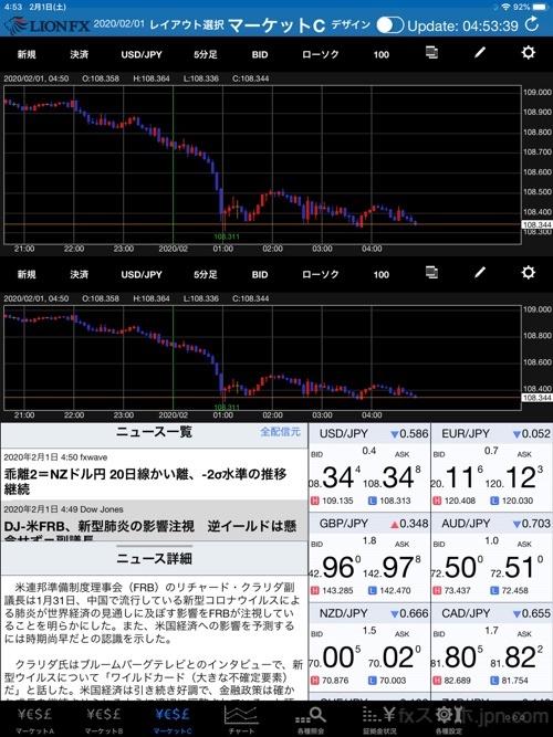 ヒロセ通商(iPadアプリ)チャート2枚&クイック注文&ニュース