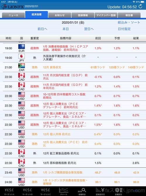 ヒロセ通商(iPadアプリ)で経済指標カレンダーを表示する方法
