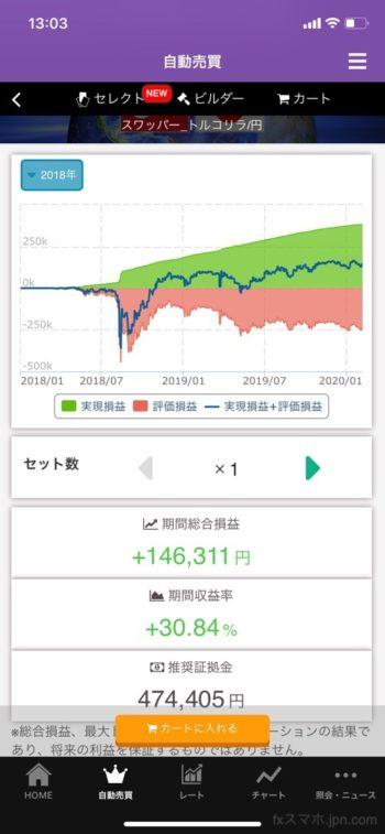 トルコリラ円の自動売買セレクト