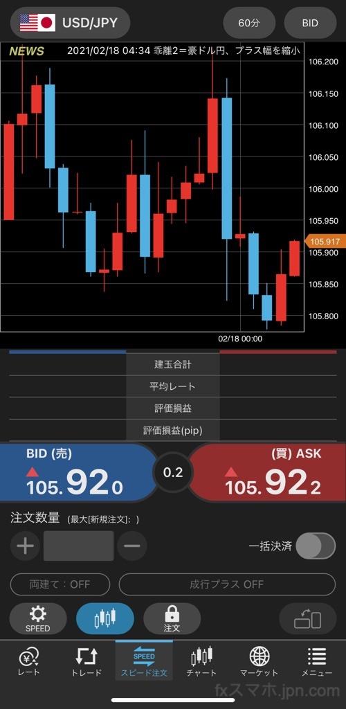 セントラル短資FX「iPhoneアプリ」スピード注文(チャート表示させながら)