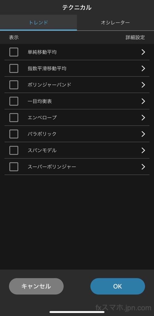 セントラル短資FX「iPhoneアプリ」トレンド系テクニカル分析指標
