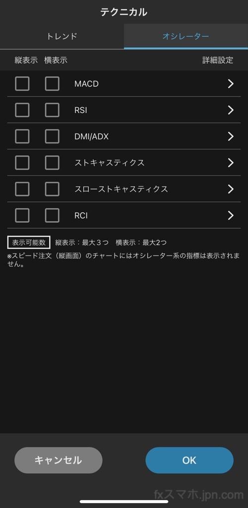 セントラル短資FX「iPhoneアプリ」オシレーター系テクニカル分析指標