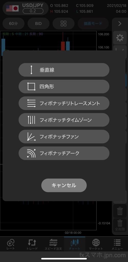 セントラル短資FX「iPhoneアプリ」描画ツール(フィボナッチ)