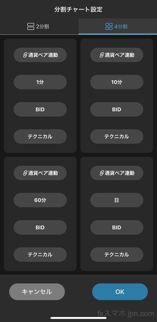 セントラル短資FX「iPhoneアプリ」4画面チャートのテクニカル設定方法