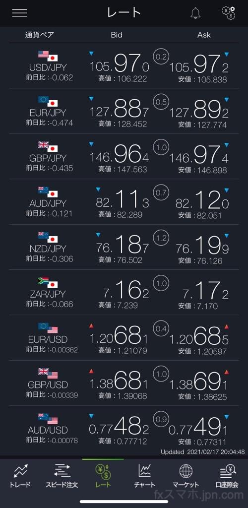DMMFXのスマホアプリの通貨ペア一覧表示