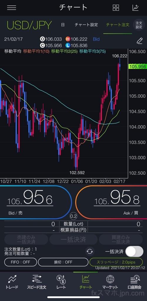 DMMFXのスマホアプリのスピード注文(チャートを見ながら)