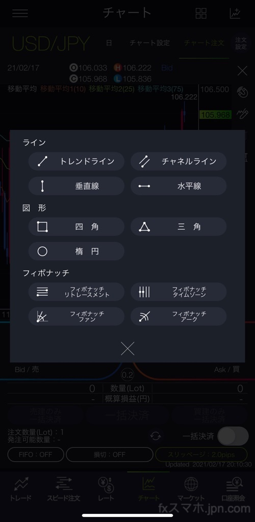 DMMFXのスマホアプリの描画ツールの種類