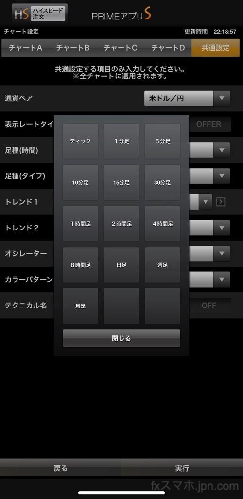 FXプライムbyGMO「PRIMEアプリS」の時間足