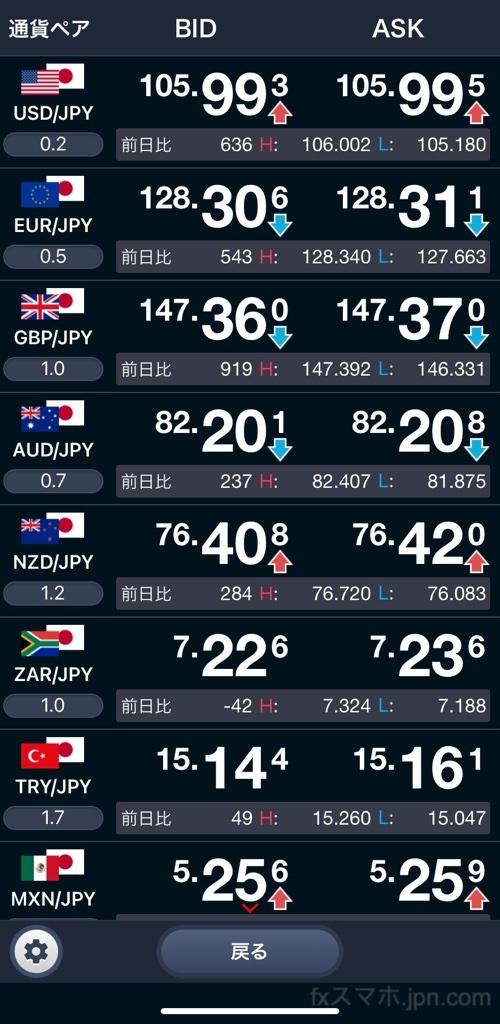 GMOクリック証券FXneoの通貨ペア一覧