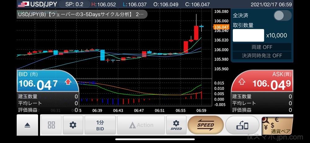 GMOクリック証券FXneoのスピード注文(チャート付き、横画面)