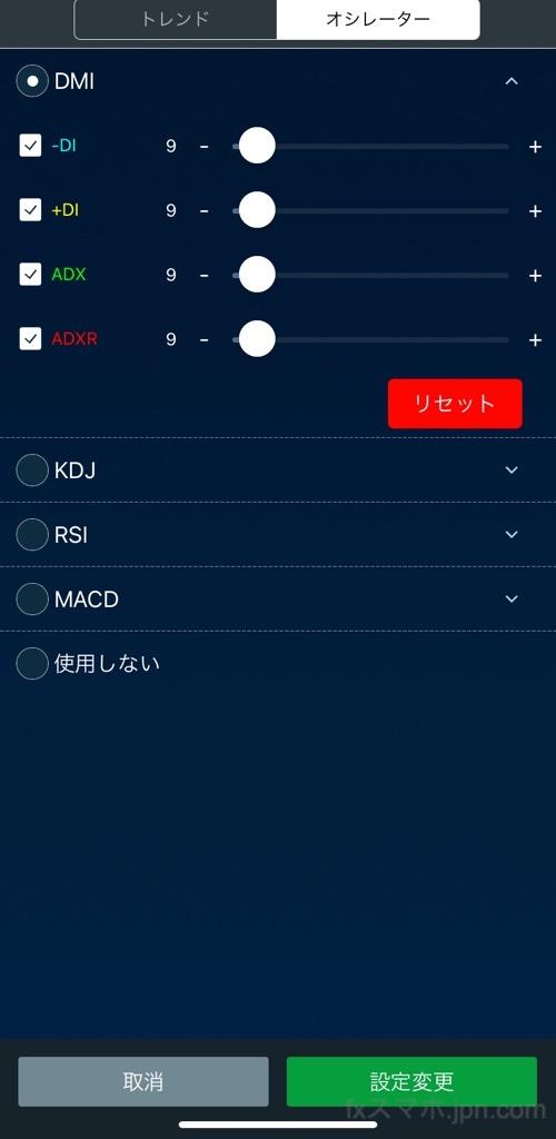 LIGHTFXのiPhoneアプリのオシレーター系テクニカル分析指標