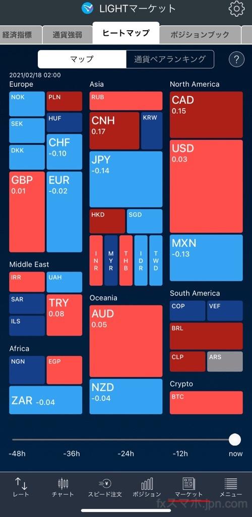 LIGHTFXのiPhoneアプリの通貨ペアヒートマップ