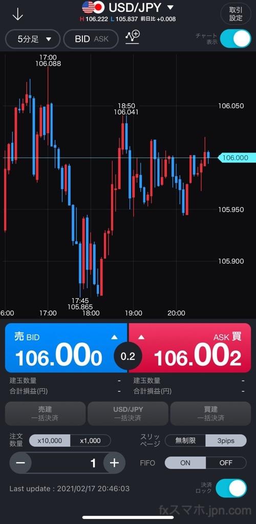 LINE FXアプリのスピード注文(チャート見ながら)