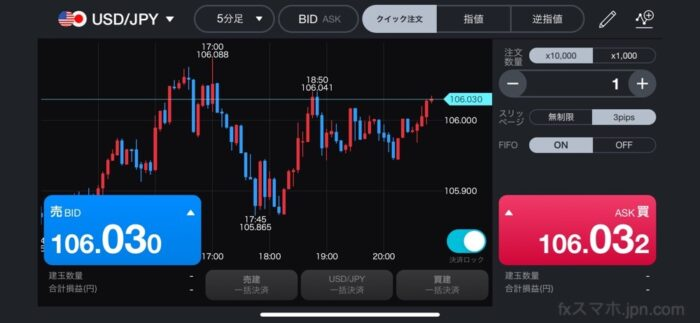 LINE FXアプリのスピード注文(横画面、チャート表示)
