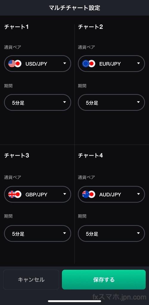 LINE FXアプリの4分割チャート設定画面