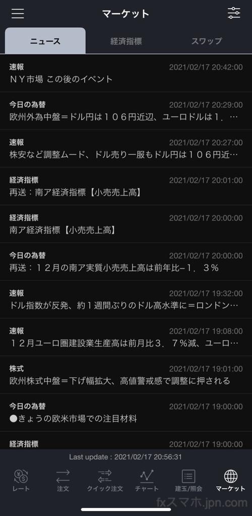 LINE FXアプリの為替ニュース