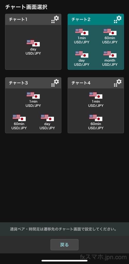 外貨ex(YJFX!)のチャート設定方法画面