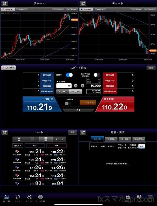 セントラル短資FXのiPadアプリのスピード注文機能