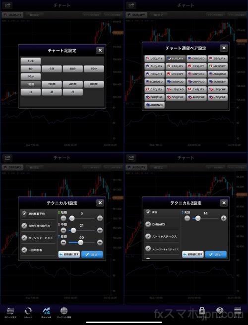 セントラル短資FXのiPadアプリのテクニカル分析指標の変更方法