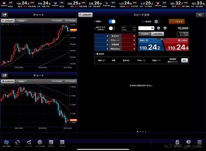 セントラル短資FXのiPadアプリのスピード注文画面(横向き)
