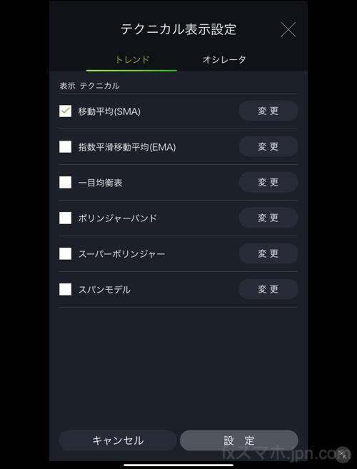 DMMFXのiPadアプリのトレンド系テクニカル分析指標