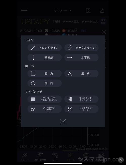 DMMFXのiPadアプリのフィボナッチリトレースメント等描画ツール