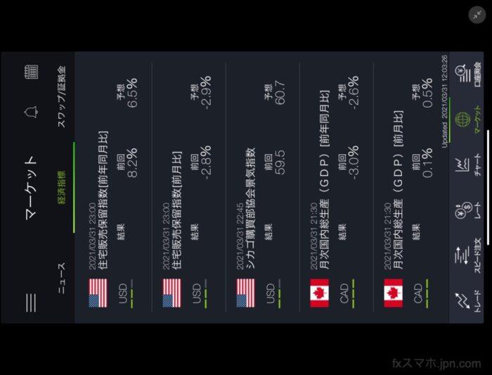 DMMFXのiPadアプリの経済指標カレンダー