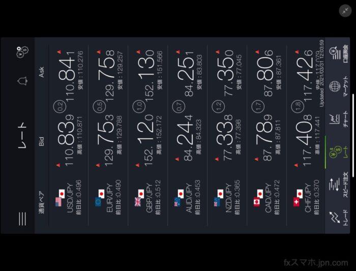 DMMFXのiPadアプリの為替レート一覧表示・並び替え